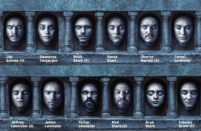 DIE GALERIE DER TOTEN: HBO wirbt für Staffel sechs mit Totenmasken – selbst für jene Figuren, die in der Serie (noch) leben.
